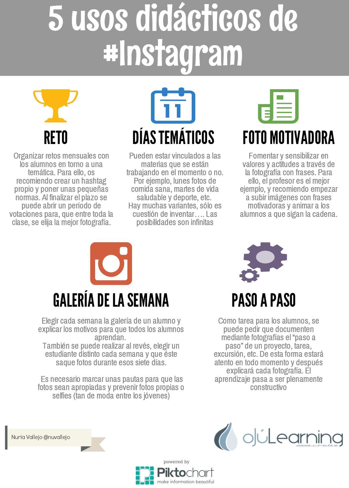 Infografía Usos didácticos de Instagram